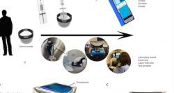 Les hommes vont pouvoir tester la qualité de leur sperme via leur smartphone